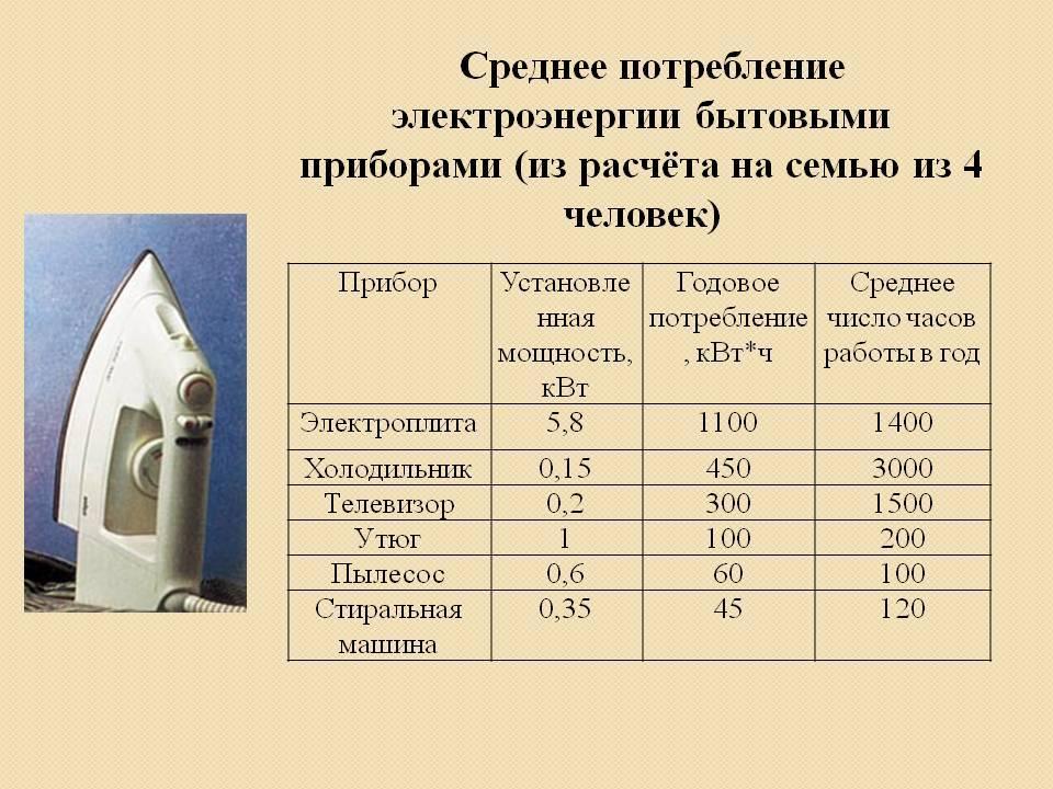 Сколько электроэнергии потребляет холодильник за разные промежутки времени