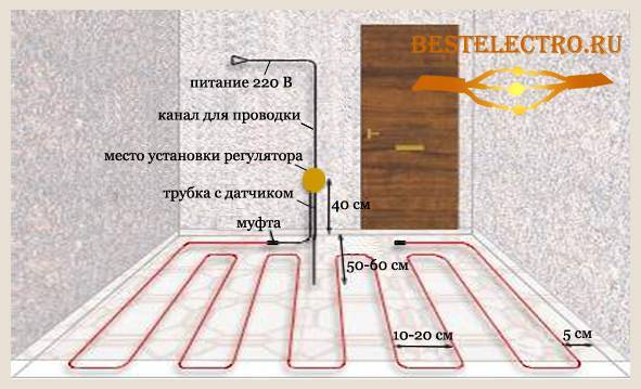 Укладка труб теплого пола, как правильно продумать расстояние между трубами, подобрать диаметр и расход материала, сделать шаг укладки, особенности крепления конструкции, фотопримеры +видео