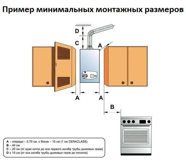 Микроволновка или шкаф над плитой: можно ли вешать