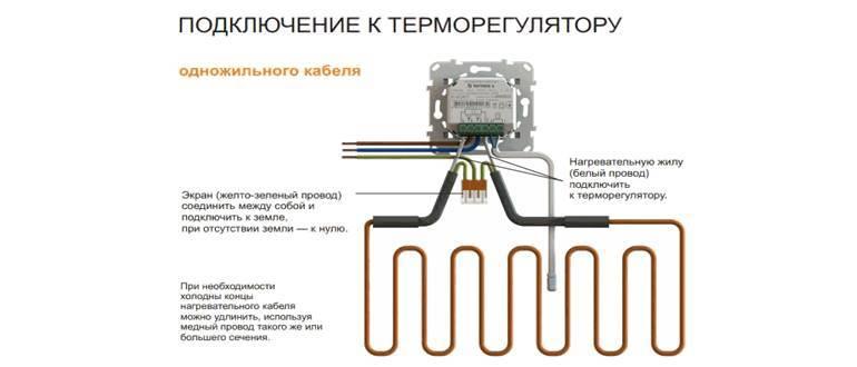 Нагревательный кабель для труб водоснабжения
