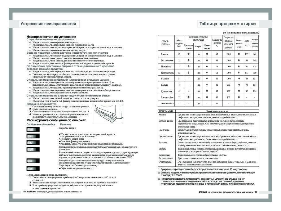 Стиральная машина lg — код ошибки ie или 1e