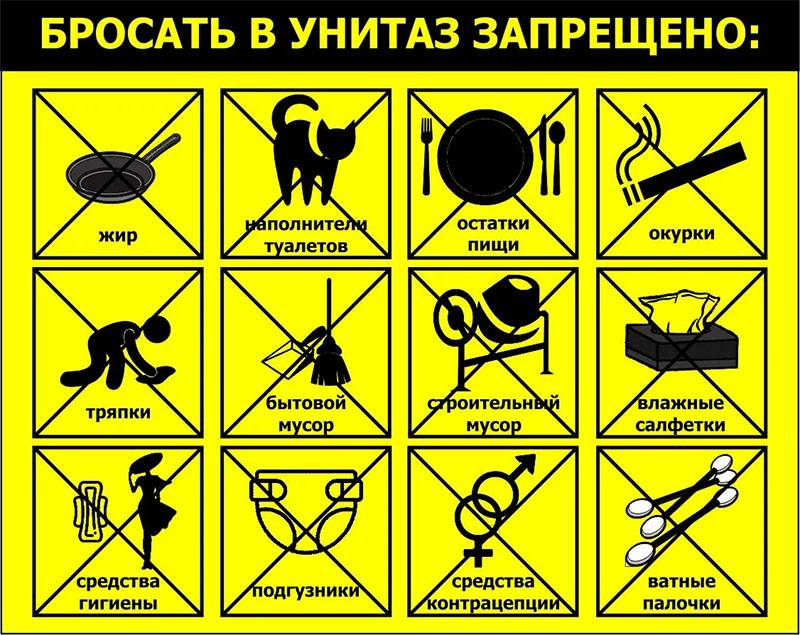 Чем опасны влажные салфетки и ватные палочки, которые вы бросаете в унитаз