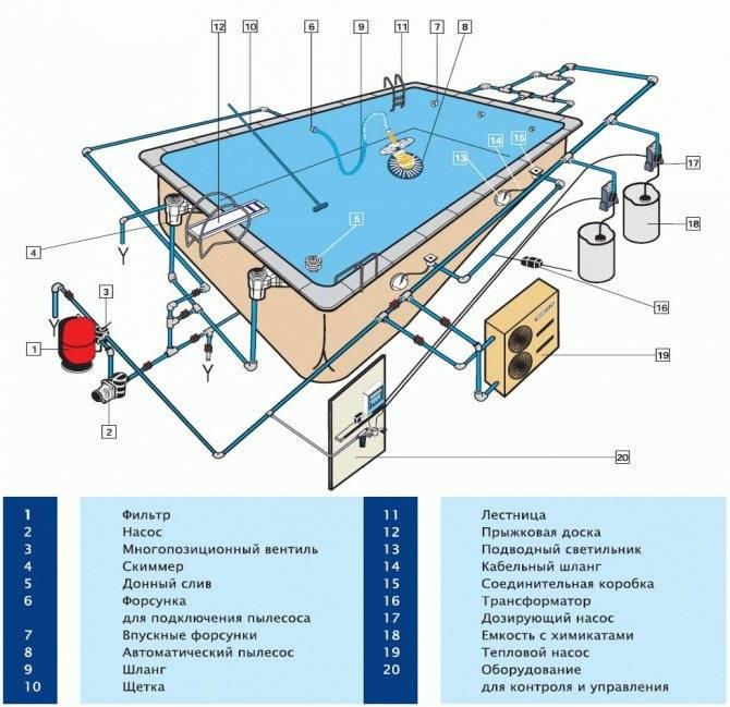 Технология установки джакузи внутри помещения и на улице: пошаговая инструкция