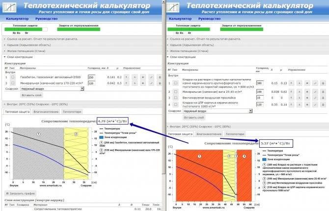 Теплотехнический расчёт ограждающих конструкций