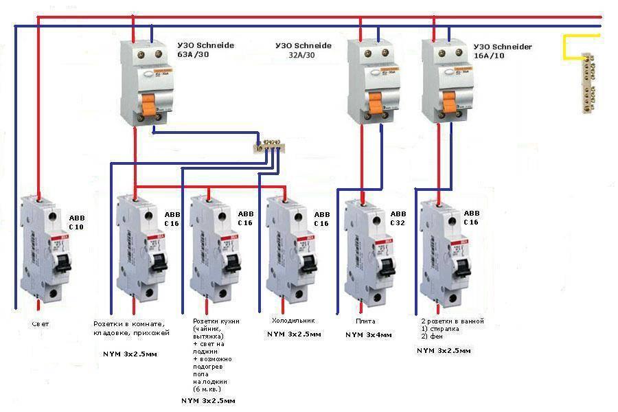 УЗО для водонагревателя: критерии выбора + схемы и правила подключения