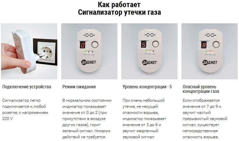 Датчик утечки газа - сигнализатор бытовой для дома с клапаном, беспроводной, потолочный
