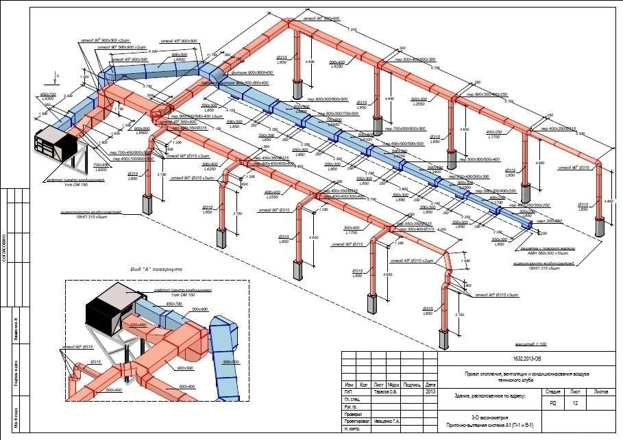 Пример проекта приточно вытяжной вентиляции