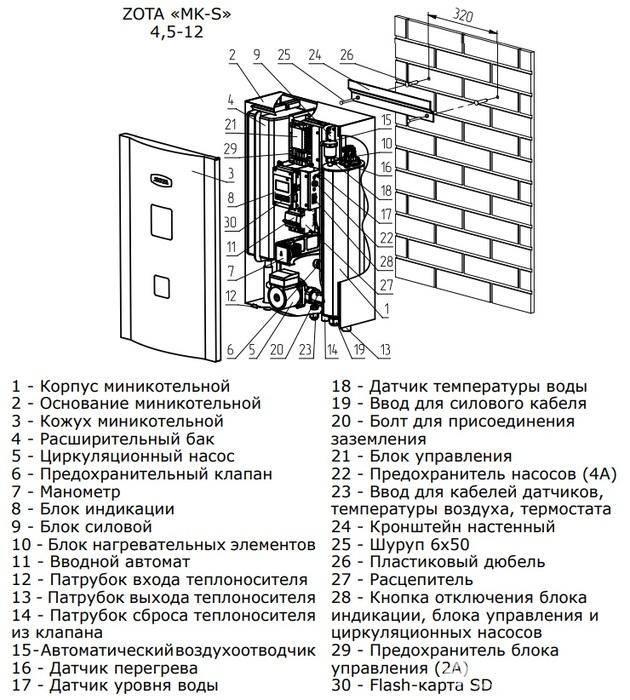 Электрические котлы зота: модели эконом, люкс, мк, пром, смарт