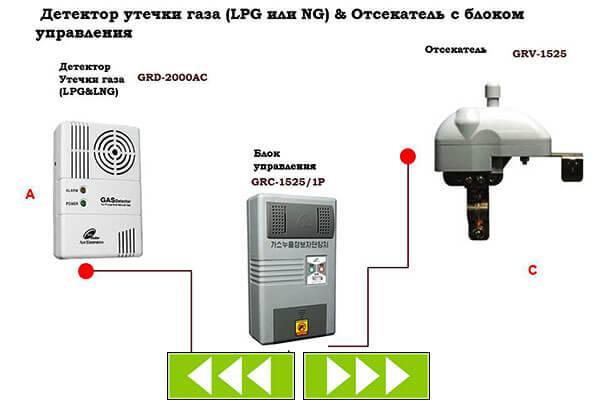 Датчик утечки газа для дома с сигнализацией: реагируют на природный бытовой газ в квартире