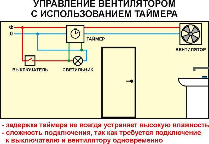 Установка и подключение вытяжного вентилятора в ванной или туалете своими руками