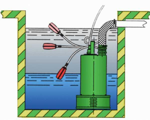 Распространенные поломки и ремонт дренажных насосов своими руками