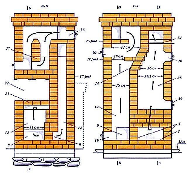 Кирпичная печь для дома - схема + порядовка