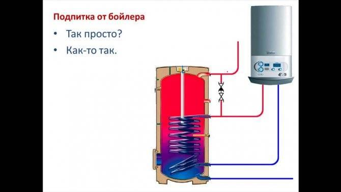 Электрические водонагревательные котлы отопления — советы по выбору агрегата