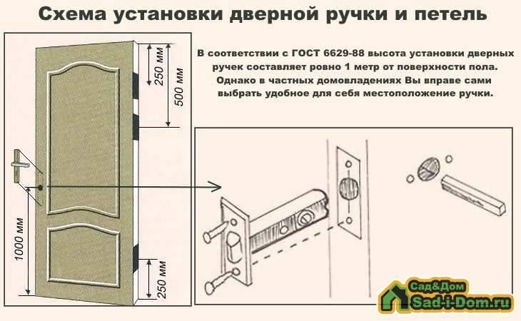 Как правильно врезать замок в межкомнатную дверь : инструкция по монтажу замка, защелки своими руками