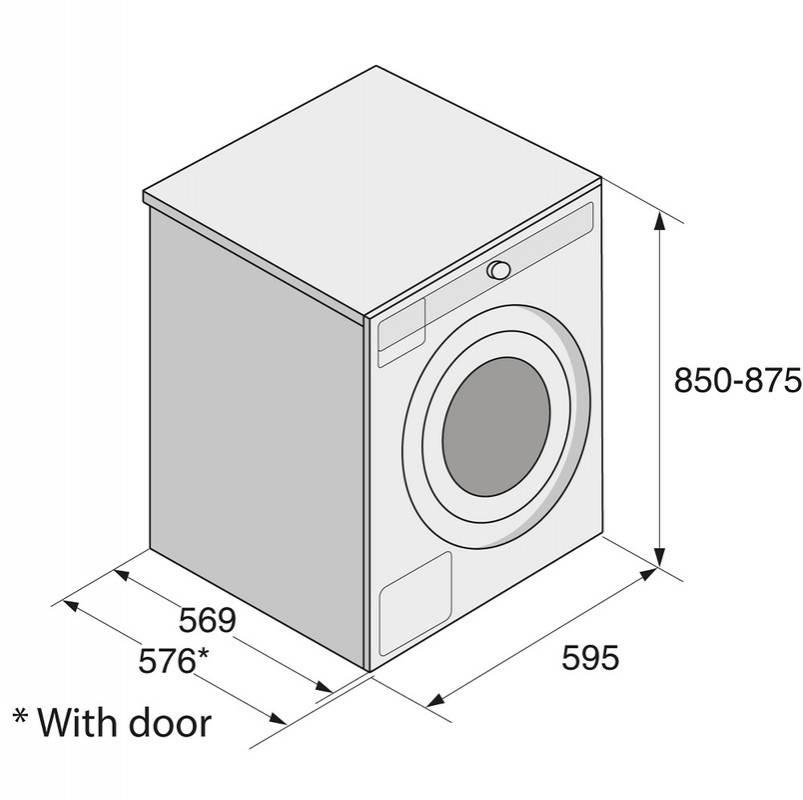 Какие бывают размеры стиральных машин автомат для дома