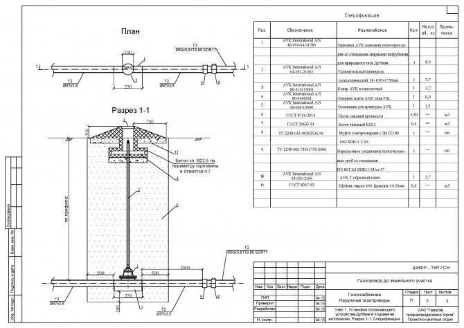 Контрольная трубка газопровода dn50 » теплогазсистемы теплогазсистемы