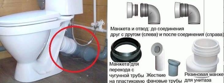 Установка унитаза своими руками: пошаговая инструкция с фото