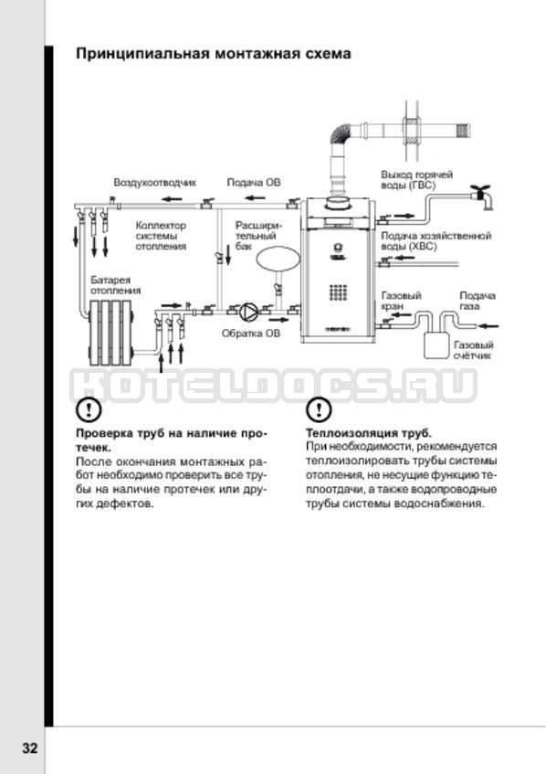Газовый котел навьен. основные неисправности и способы их устранения. коды ошибок котла навьен