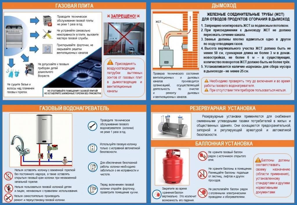 Техническое обслуживание газового оборудования в 2021 году: новые штрафы и проверки для владельцев плит и колонок