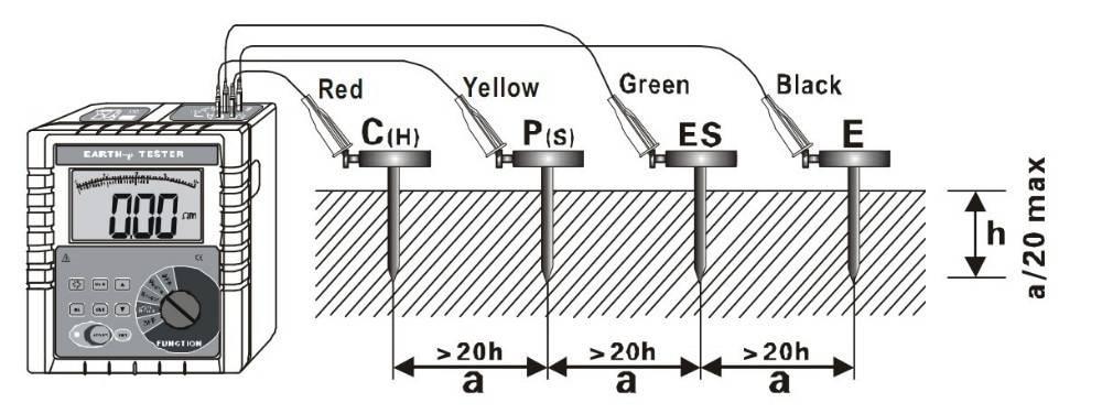 Как проверить заземление мультиметром в частном доме?