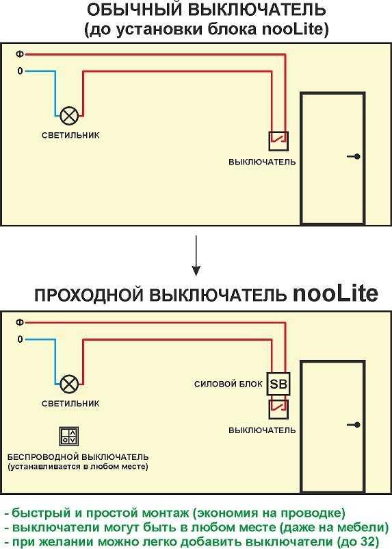 Перекидной выключатель: нюансы выбора устройства + тонкости установки - точка j