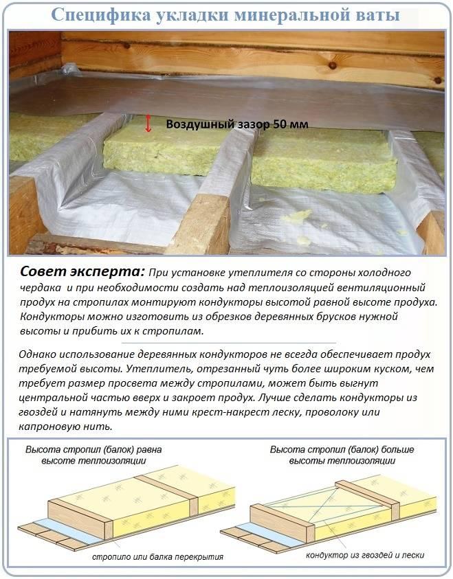 Как утеплить потолок в частном доме своими руками: снаружи и изнутри, типы перекрытий и способы их утепления