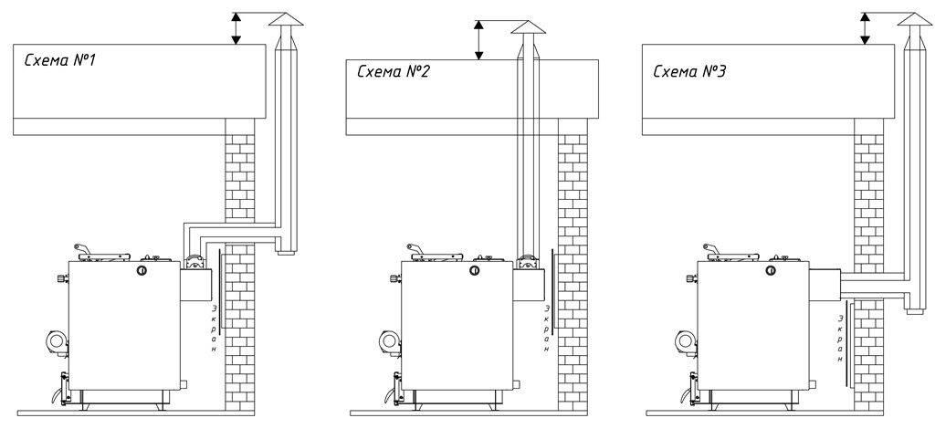 Требования к помещению для установки газового котла в частном доме: строительные нормы и правила по монтажу