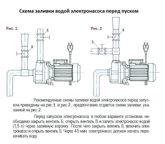 Установка насоса в скважину: схема подключения и монтаж своими руками
