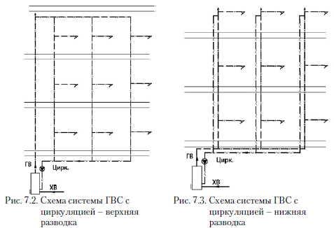 Монтаж полипропиленовых труб своими руками: водопровод из полипропилена - vodatyt.ru