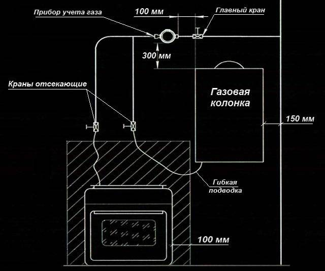 Установка газовой колонки в частном доме: правила