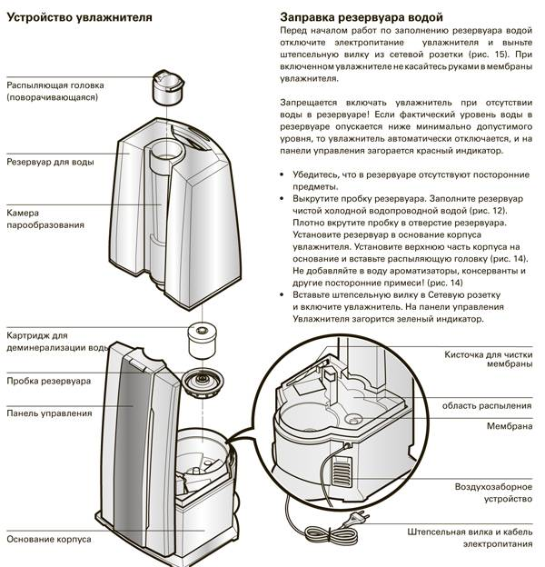 Как включить увлажнитель воздуха