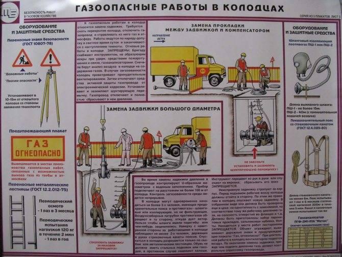 Замена газового крана: правила безопасности, инструкция и разбор популярных ошибок