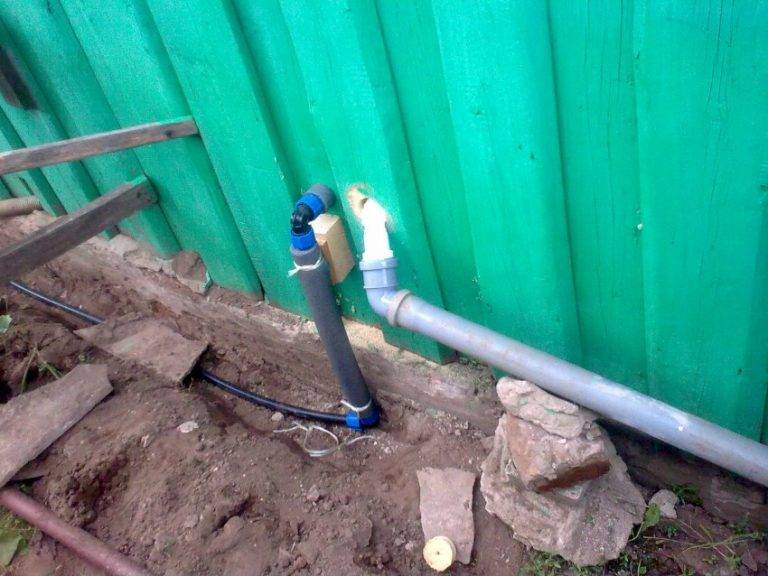Водопровод в частном загородном доме своими руками: правила обустройства