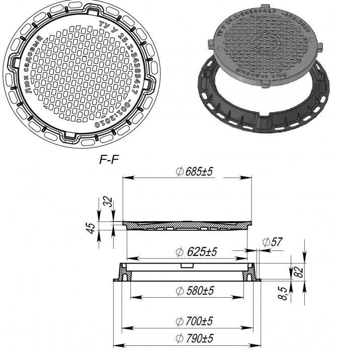Размеры канализационных люков полимерных: гост. канализационные полимерные люки с замком