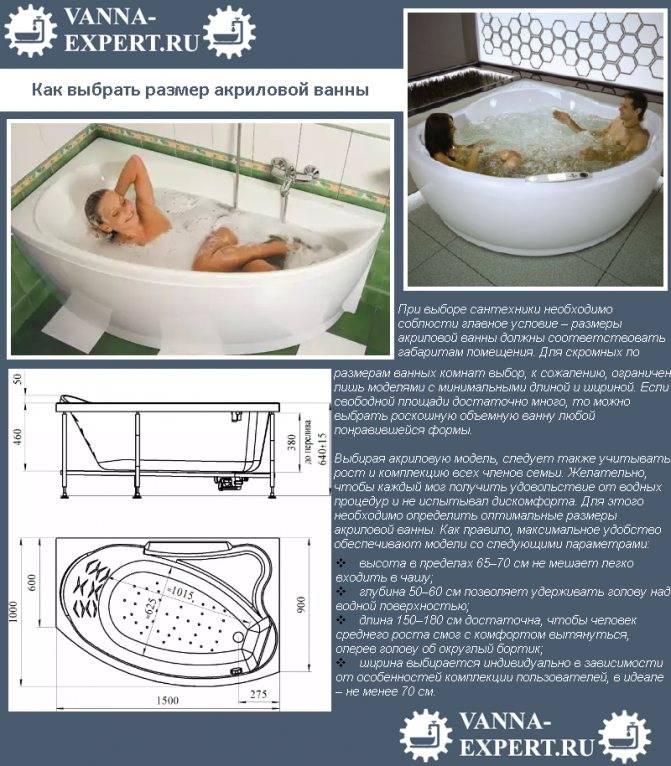 Лучшие производители акриловых ванн советы экспертов