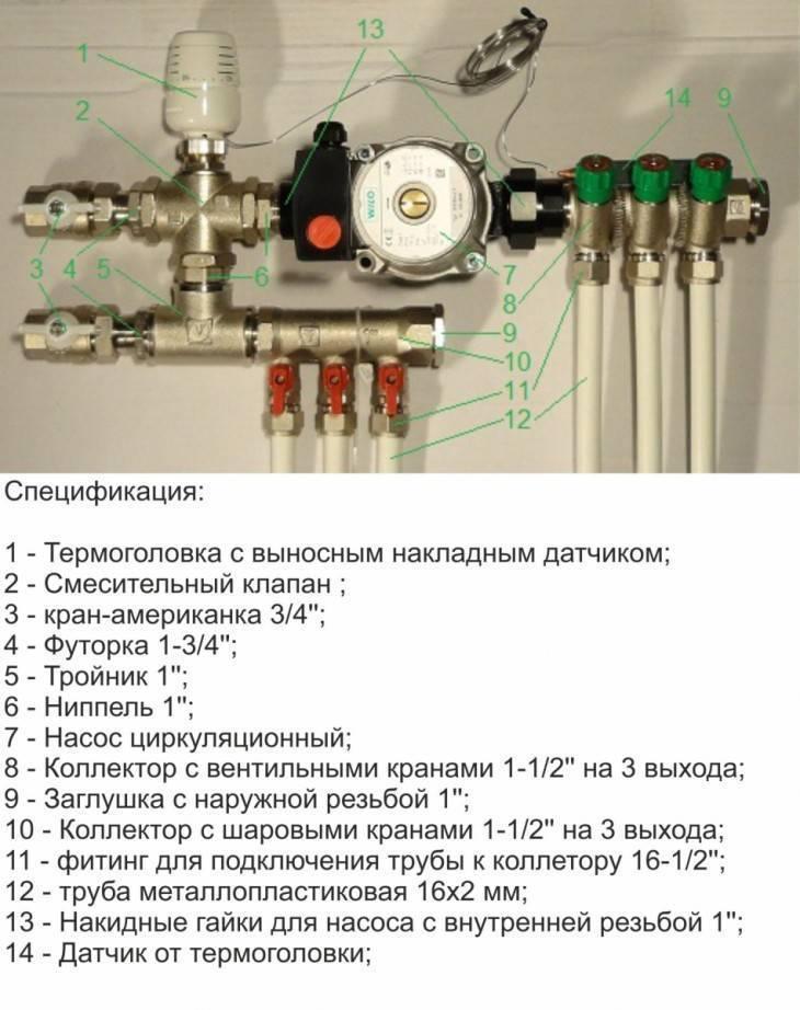 Смесительный узел для теплого пола: схемы, принцип работы