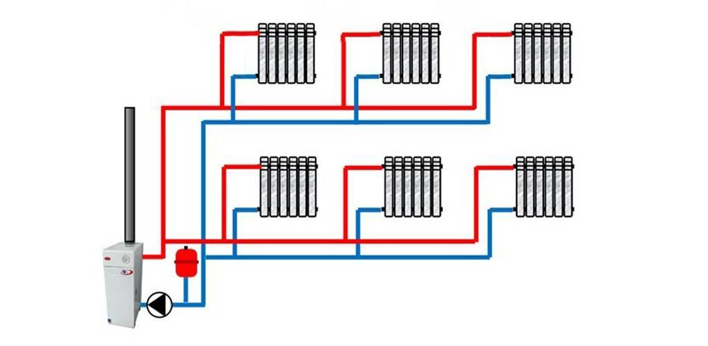 Схемы отопления для частного дома: как сделать отопление своими руками