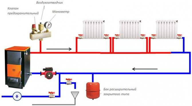 Ленинградская система отопления: схема подключения, плюсы и минусы