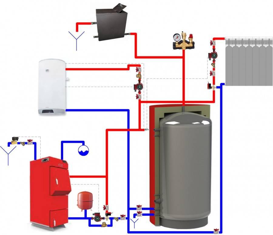 Теплоаккумулятор своими руками + схемы и порядок установки
