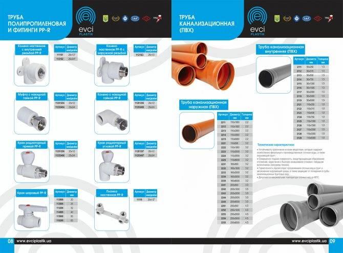Трубы для наружной канализации: как выбрать правильно