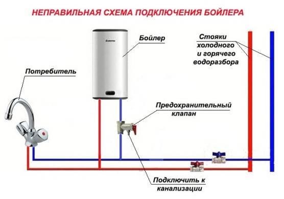 Как правильно подключить проточный или накопительный водонагреватель к водопроводу и электросети, схема, первый запуск