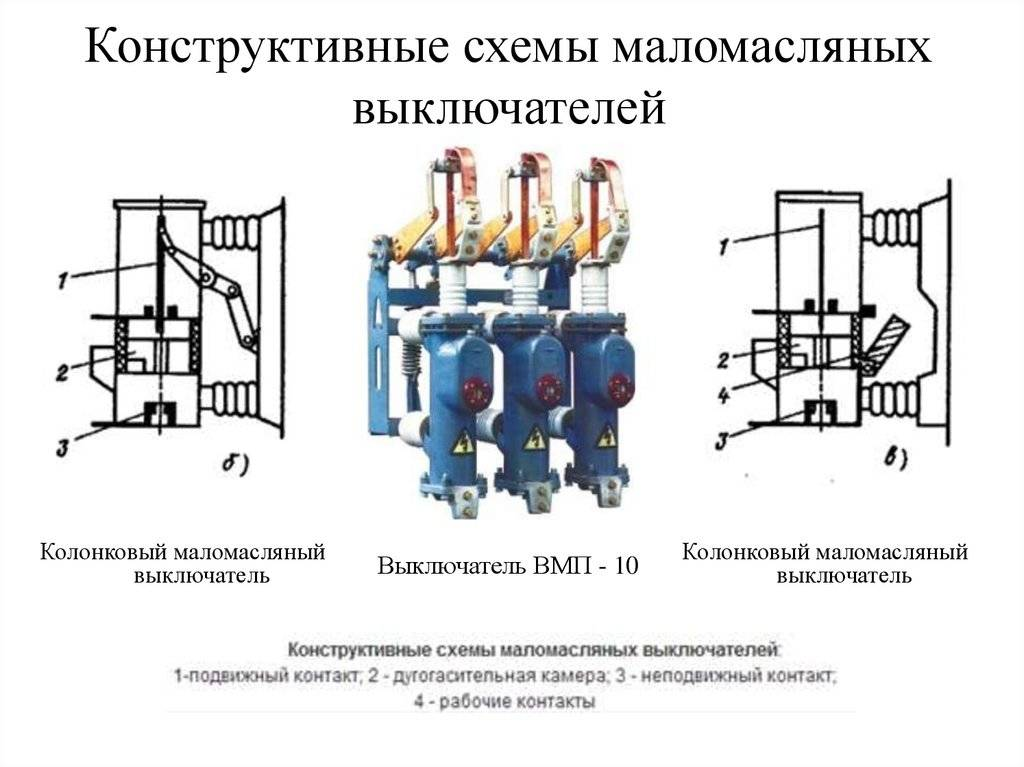 Виды изоляции проводов при электромонтажных работах