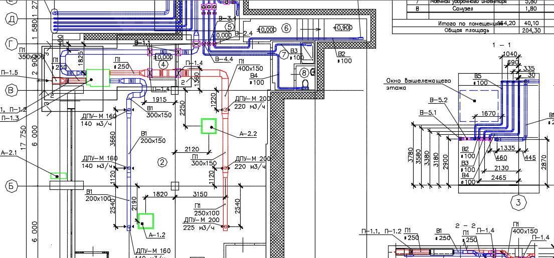 Вентиляция дома снип нормы и требования для устройства. отопление и вентиляция нормы, правила, особенности