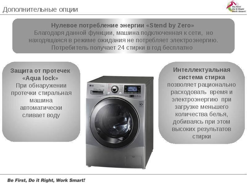 История стиральной машинки — разбираем основательно