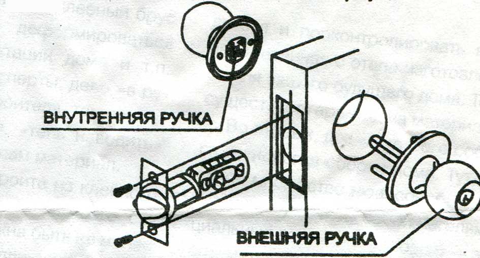 Как вставить замок-защелку с фиксатором в межкомнатную дверь: своими руками, поэтапно | ремонтсами! | информационный портал