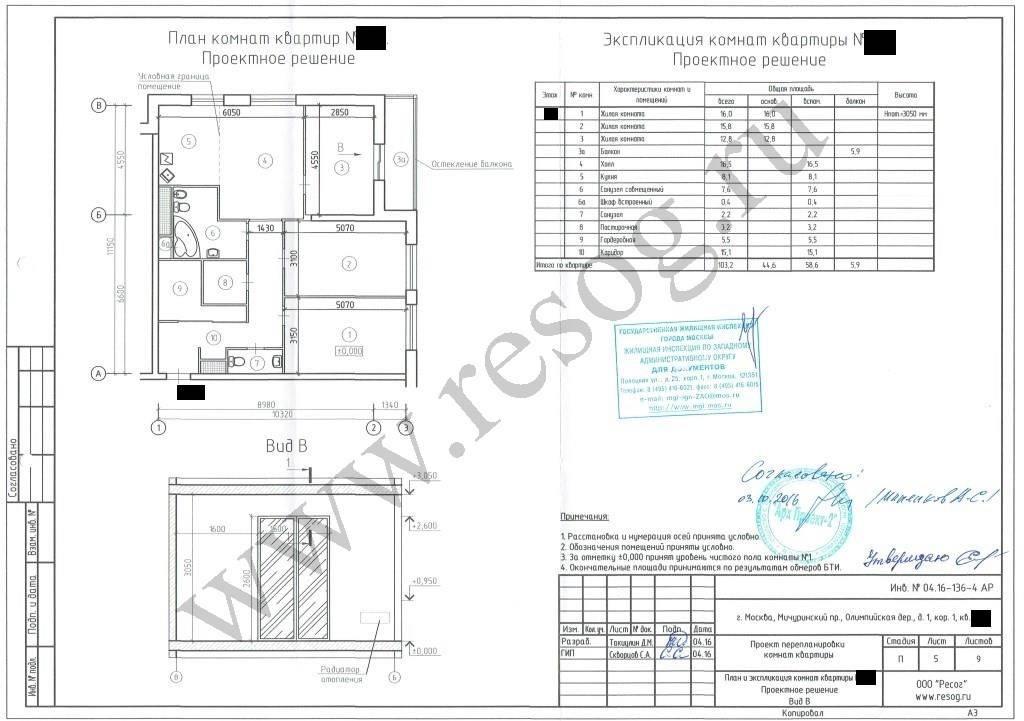 Как узаконить и что является перепланировкой балкона или лоджии