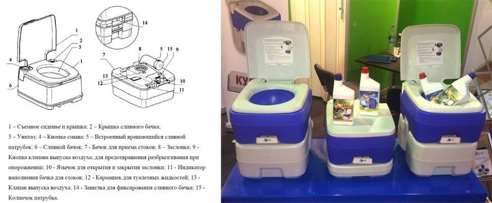 Как работает биотуалет, устройство, инструкция по применению, лучшие биотуалеты для дома и дачи