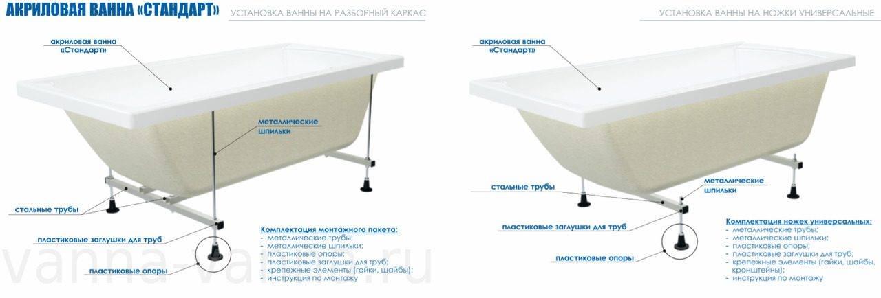 Как собрать каркас для акриловой ванны