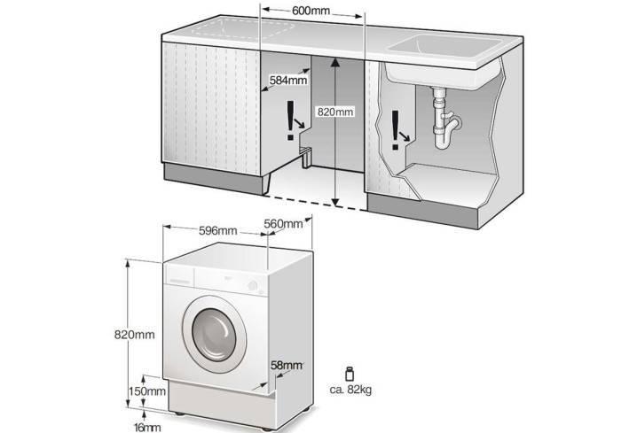Размеры стиральный машин, ширина, высота и вес