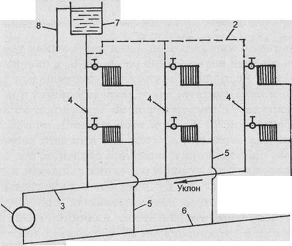 Схемы отопления частного дома своими руками